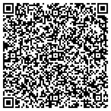 QR-код с контактной информацией организации Факультет почвоведения