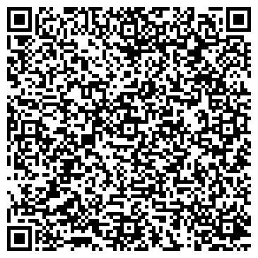 QR-код с контактной информацией организации Филологический факультет
