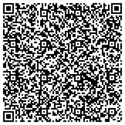 QR-код с контактной информацией организации НИИ ВОЕННОЙ ИСТОРИИ ВОЕННОЙ АКАДЕМИИ ГЕНЕРАЛЬНОГО ШТАБА ВС РФ