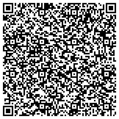 QR-код с контактной информацией организации НИИ ФИЗИКО-ХИМИЧЕСКОЙ БИОЛОГИИ ИМ. А.Н. БЕЛОЗЁРСКОГО МГУ ИМ. М.В. ЛОМОНОСОВА