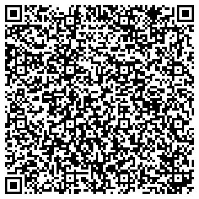 QR-код с контактной информацией организации НАУЧНО-ИССЛЕДОВАТЕЛЬСКИЙ ВЫЧИСЛИТЕЛЬНЫЙ ЦЕНТР МГУ ИМ. М.В. ЛОМОНОСОВА
