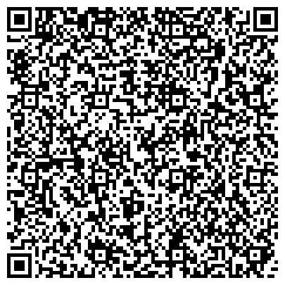 QR-код с контактной информацией организации НИИ ЯДЕРНОЙ ФИЗИКИ ИМ. Д.В. СКОБЕЛЬЦЫНА МГУ ИМ. М.В. ЛОМОНОСОВА