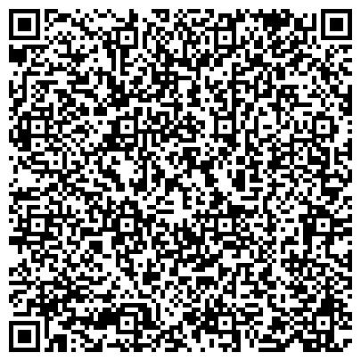 QR-код с контактной информацией организации ПРОКУРАТУРА ЮВАО Г. МОСКВЫ
