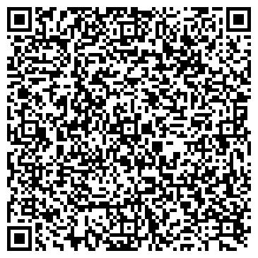 QR-код с контактной информацией организации ОГНИ МОСКВЫ БАНК КБ
