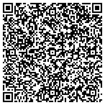 QR-код с контактной информацией организации ГРУППА ПО ЛИЦЕНЗИОННО-РАЗРЕШИТЕЛЬНОЙ РАБОТЕ