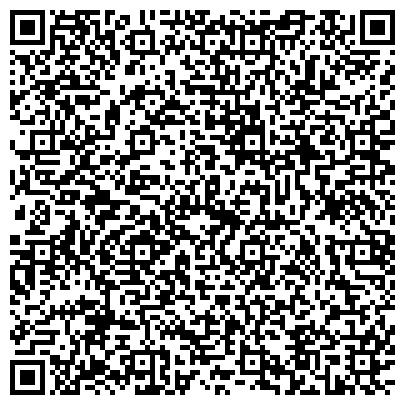 QR-код с контактной информацией организации ВОСКРЕСНАЯ ШКОЛА, при Храме положения Ризы пресвятой Богородицы
