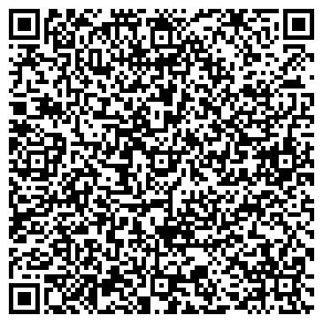 QR-код с контактной информацией организации АССОЦИАЦИЯ БИБЛИОТЕЧНО-ИНФОРМАЦИОННЫЙ КОНСОРЦИУМ