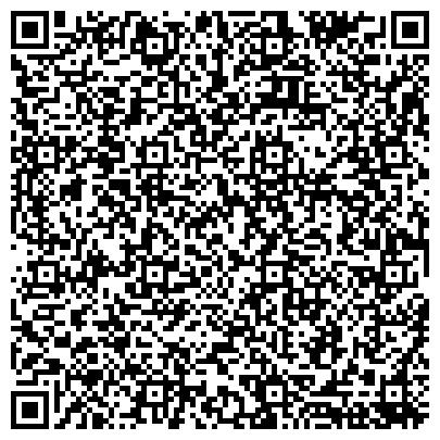 QR-код с контактной информацией организации ХЕРСОНСКИЙ СУДОСТРОИТЕЛЬНЫЙ И СУДОРЕМОНТНЫЙ ЗАВОД ИМ. КОМИНТЕРНА