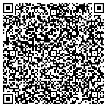 QR-код с контактной информацией организации Факультет изящных и визуальных искусств