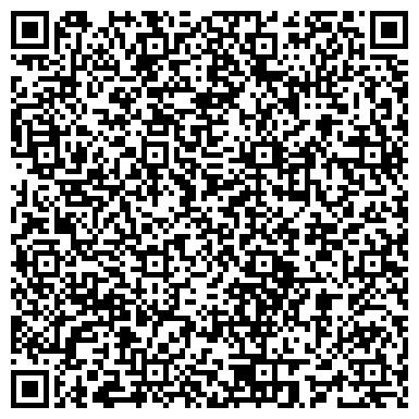 QR-код с контактной информацией организации Аптека Радуга