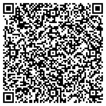 QR-код с контактной информацией организации Губернские аптеки