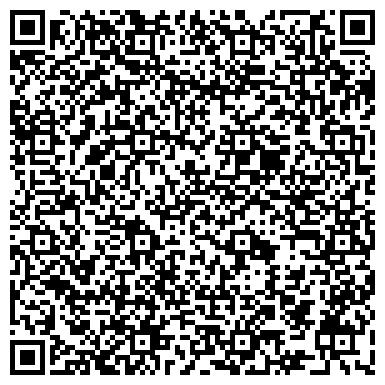 QR-код с контактной информацией организации ООО ИМЦ