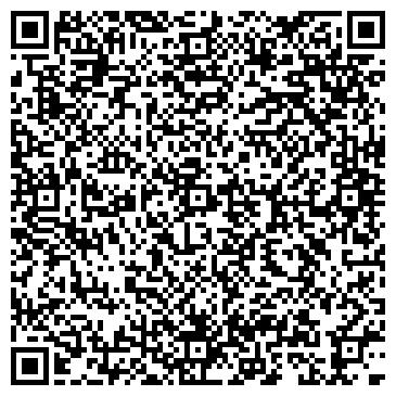QR-код с контактной информацией организации Сектор потребительского рынка и услуг