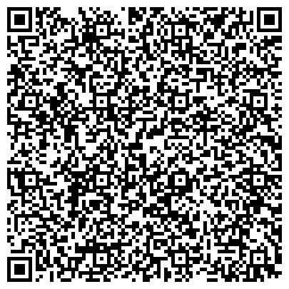 QR-код с контактной информацией организации 1С: Франчайзинг. Правда., торгово-сервисная фирма, ИП Афанасьев И.А.