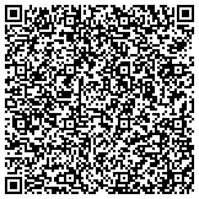 QR-код с контактной информацией организации ХАРЬКОВТЕПЛОЭНЕРГО, ХАРЬКОВСКОЕ ОБЛАСТНОЕ ПО ТЕПЛОВЫХ СЕТЕЙ, КП