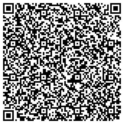 QR-код с контактной информацией организации НАРОДНАЯ УКРАИНСКАЯ АКАДЕМИЯ, ХАРЬКОВСКИЙ ГУМАНИТАРНЫЙ УНИВЕРСИТЕТ, ООО