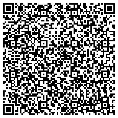 QR-код с контактной информацией организации ХАРЬКОВСКИЙ ИНСТИТУТ ИСКУССТВ ИМ.И.П.КОТЛЯРЕВСКОГО, ГП