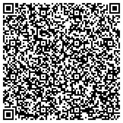 QR-код с контактной информацией организации ХАРКІВСЬКЕ МУЗИЧНЕ УЧИЛИЩЕ ІМ. Б.М.ЛЯТОШИНСЬКОГО