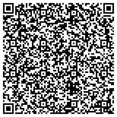QR-код с контактной информацией организации ХАРЬКОВСКИЙ ОБЛАСТНОЙ ЦЕНТР НАРОДНОГО ТВОРЧЕСТВА, ГП