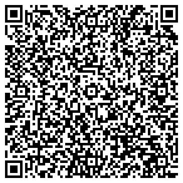 QR-код с контактной информацией организации ТЕРМОЛЮКС, САЛОН ОТОПИТЕЛЬНОЙ ТЕХНИКИ, ЧП