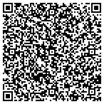 QR-код с контактной информацией организации КОТЛОЭНЕРГОПРОМ, НТП, ЗАО