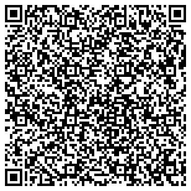 QR-код с контактной информацией организации Управление потребительского рынка и услуг