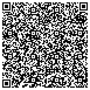 QR-код с контактной информацией организации Управление развития социальной сферы