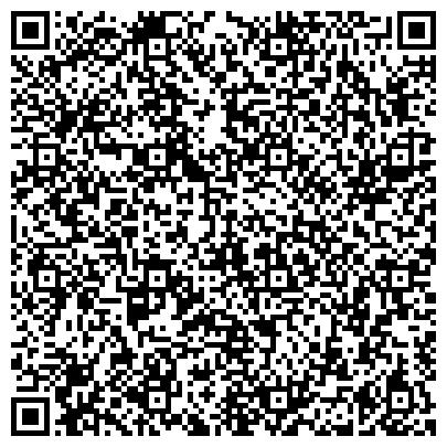 QR-код с контактной информацией организации ХАРЬКОВСКИЙ ИНСТИТУТ ИНФОРМАЦИОННЫХ ТЕХНОЛОГИЙ, ЧАСТНОЕ ВЫСШЕЕ УЧЕБНОЕ ЗАВЕДЕНИЕ