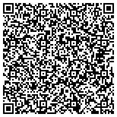 QR-код с контактной информацией организации НИИ ПРОБЛЕМ ФИЗИЧЕСКОГО МОДЕЛИРОВАНИЯ РЕЖИМОВ ПОЛЕТА САМОЛЕТОВ, ГП
