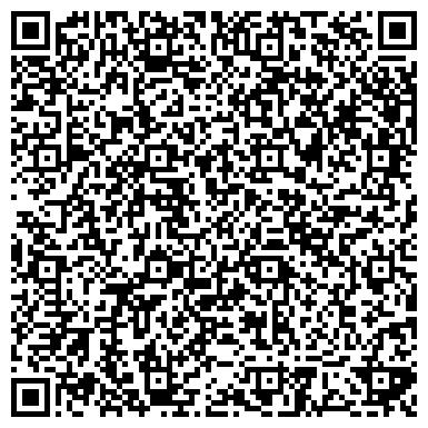QR-код с контактной информацией организации ШВЕЙНОЕ ДЕЛО, ВСЕУКРАИНСКИЙ РЕКЛАМНО-ИНФОРМАЦИОННЫЙ ЖУРНАЛ