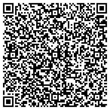 QR-код с контактной информацией организации НПК-СИСТЕМЫ ОСВЕЩЕНИЯ, ЧП