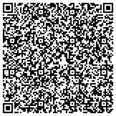 QR-код с контактной информацией организации НАУЧНО-ТЕХНОЛОГИЧЕСКИЙ ИНСТИТУТ ТРАНСКРИПЦИИ, ТРАНСЛЯЦИИ И РЕПЛИКАЦИИ, АО