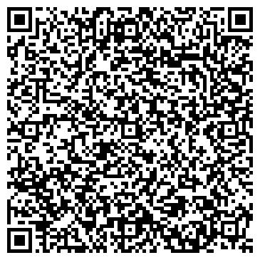 QR-код с контактной информацией организации ЗАО НОВЫЕ ТЕХНОЛОГИИ В МЕДИЦИНЕ