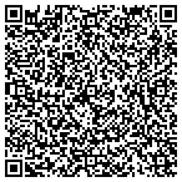 QR-код с контактной информацией организации НАУЧНЫЙ ЦЕНТР ЛЕКАРСТВЕННЫХ СРЕДСТВ, ГП