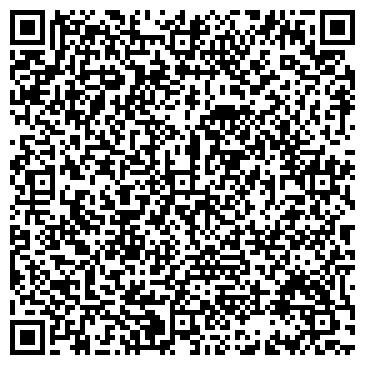 QR-код с контактной информацией организации ХАРЬКОВСКОЕ АГРЕГАТНОЕ КБ, ГП