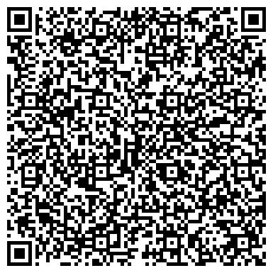 QR-код с контактной информацией организации НИПИАСУТРАНСГАЗ, ГП, ХАРЬКОВСКИЙ ФИЛИАЛ ДЧП НАУКАНАФТОГАЗ