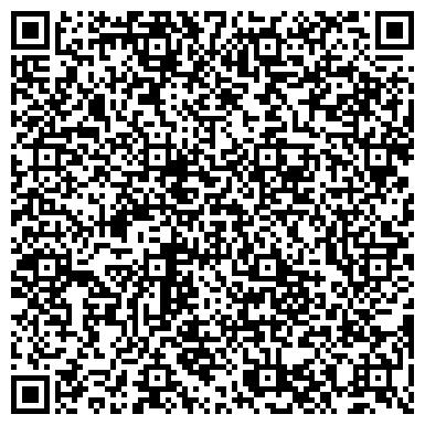 QR-код с контактной информацией организации ШКОЛА ЗДОРОВЬЯ, ЦЕНТР ОБРАЗОВАНИЯ № 1071