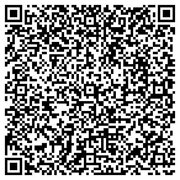 QR-код с контактной информацией организации ПродГамма-Фрут, торговая компания