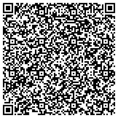 QR-код с контактной информацией организации Сектор строительства, ЖКХ и благоустройства, гаражного строительства