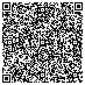 QR-код с контактной информацией организации ИП Кузнецов И.Ю.