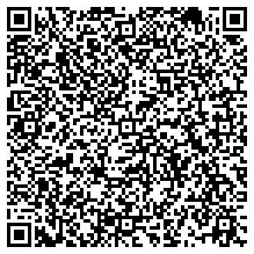 QR-код с контактной информацией организации КП АССОЦИАЦИЯ НЕЗАВИСИМОЙ УКРАИНСКОЙ МОДЫ