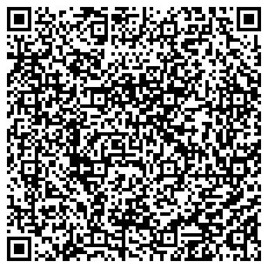 QR-код с контактной информацией организации ЭКОИНФОРМ, НЕЗАВИСИМОЕ АГЕНТСТВО ЭКОНОМИЧЕСКОЙ ИНФОРМАЦИИ