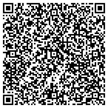 QR-код с контактной информацией организации ХАРЬКОВСКОЕ АГЕНТСТВО НЕДВИЖИМОСТИ, ЧФ