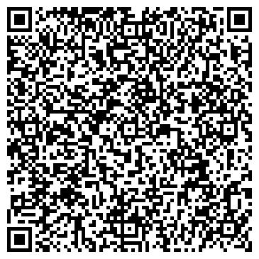 QR-код с контактной информацией организации НЕЗАВИСИМАЯ АССОЦИАЦИЯ СЕРТИФИКАЦИИ И КАЧЕСТВА, ООО