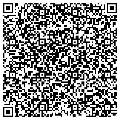 QR-код с контактной информацией организации ООО Стройкомплект, Магазин Газтехника