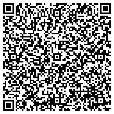 QR-код с контактной информацией организации ЗАО АЙ ПИ ИНТЕРНЕТ-КЛУБ НЕО-ПЛАНЕТ