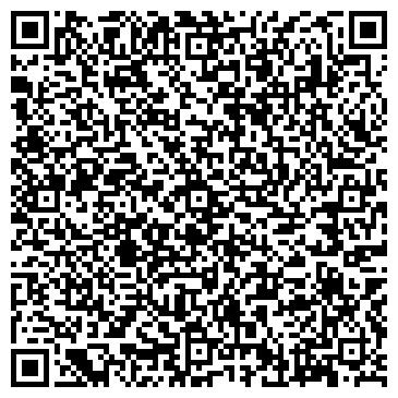 QR-код с контактной информацией организации ХАРЬКОВСКАЯ ТИПОГРАФИЯ N18 ЮЖД, ГП