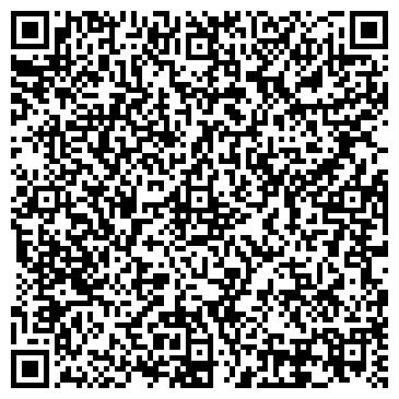 QR-код с контактной информацией организации МЕЖДУНАРОДНЫЙ БАНК КОММУНИКАЦИЙ, ООО