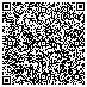 QR-код с контактной информацией организации ЦЕНТР АУДИТОРСКИХ УСЛУГ, АУДИТОРСКАЯ ФИРМА, ЧП