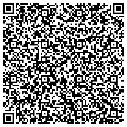 QR-код с контактной информацией организации ХАРЬКОВСКОЕ ГОРОДСКОЕ БЮРО ТЕХНИЧЕСКОЙ ИНВЕНТАРИЗАЦИИ, КОММУНАЛЬНОЕ ПРЕДПРИЯТИЕ